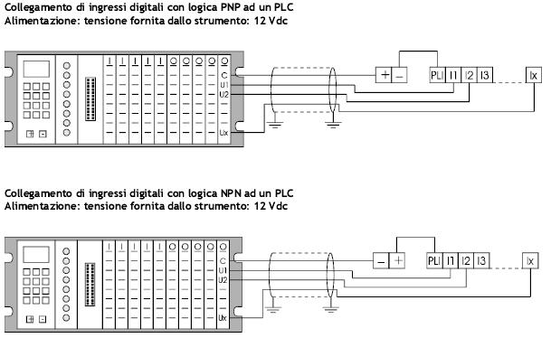 Schema Collegamento Encoder Incrementale : Appnote mimat installazione qem wiki